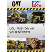 Oleje Liqui Moly se specifikací CAT