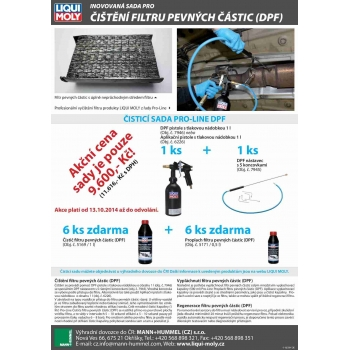 Liqui Moly sada Pro-line čistič filtru pevných částic (DPF)